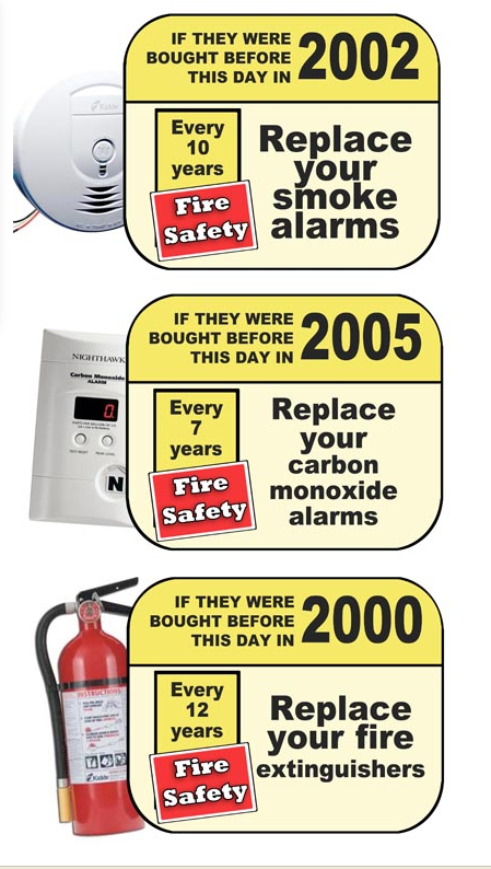 Fire Safety Gear infographic with permission from the Home Depot