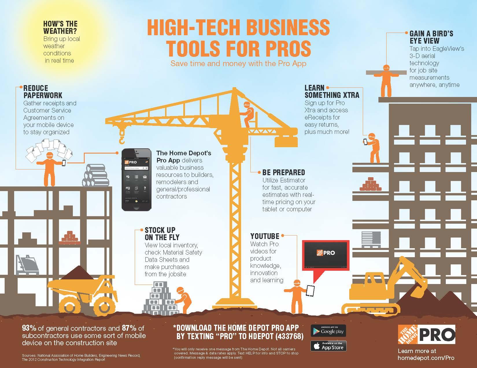 Home Depot Pro Tech Infographic