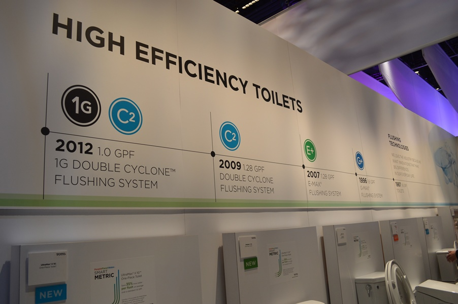 High-Efficiency Toilets TOTO USA