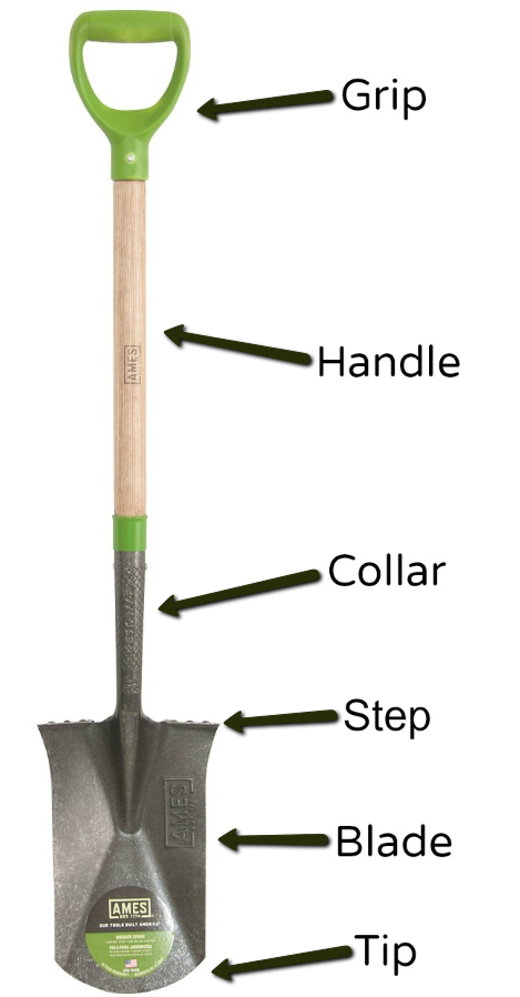 Anatomy of a Shovel
