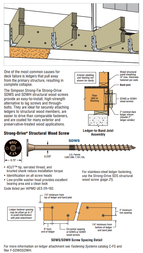Deck Ledger Attachment from Simpson Strong-Tie